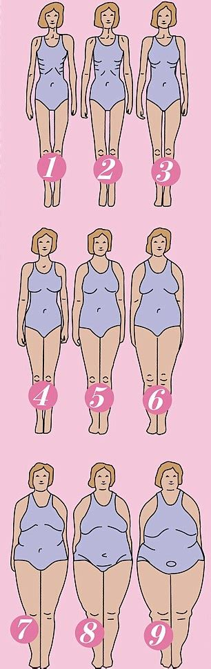 How women REALLY see their bodies: We asked four women to