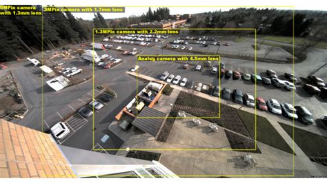 The Importance of Lens Selection | SecurityInfoWatch